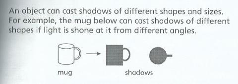 shadowa