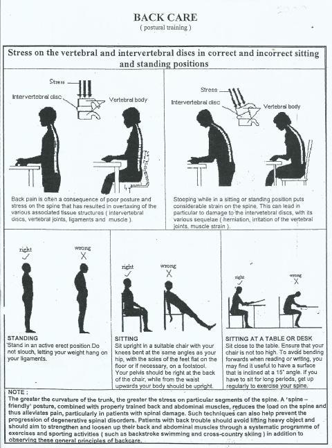 posturecare0001