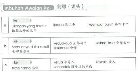 Imbuhan_Ke_Notes