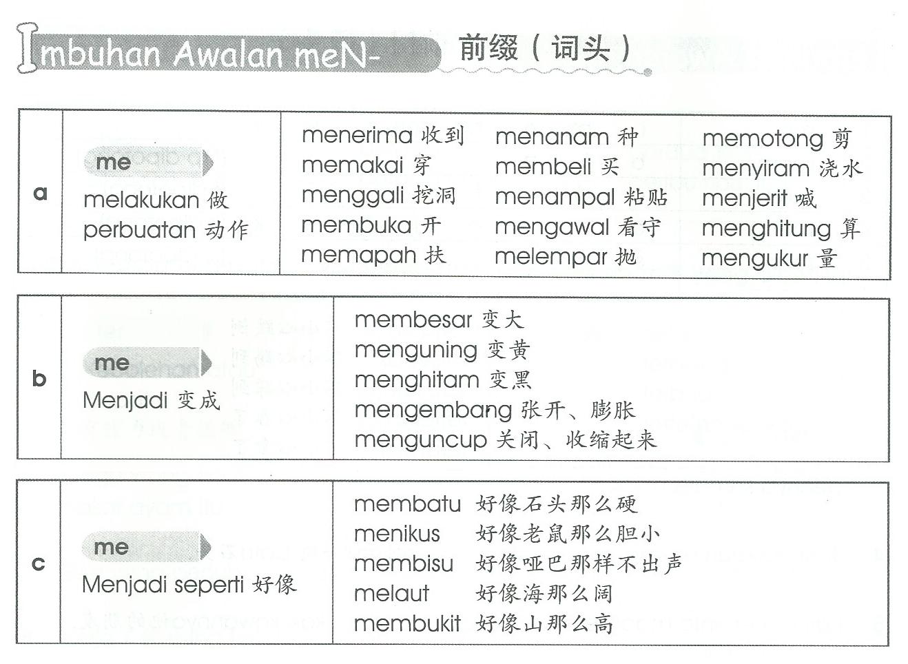 "BM Primary 4 – Imbuhan ""men"" – Notes | Life long sharing . . ."