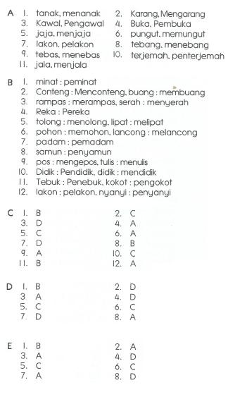 imbuhan_me_pe_answer