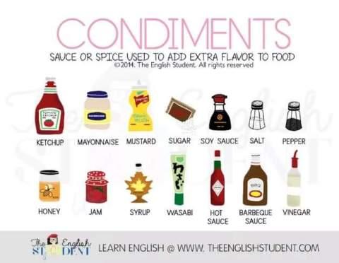 1condiments