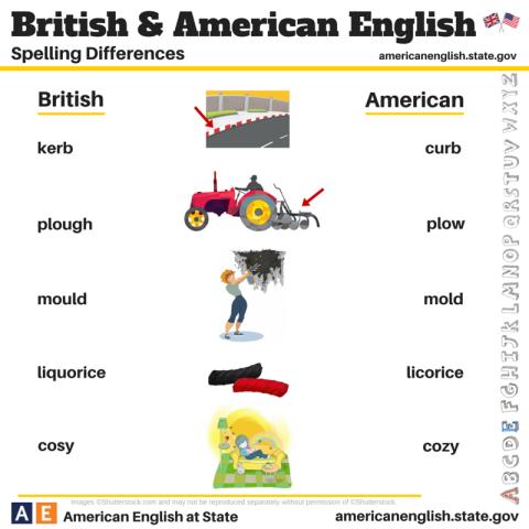 BritVsAmerican