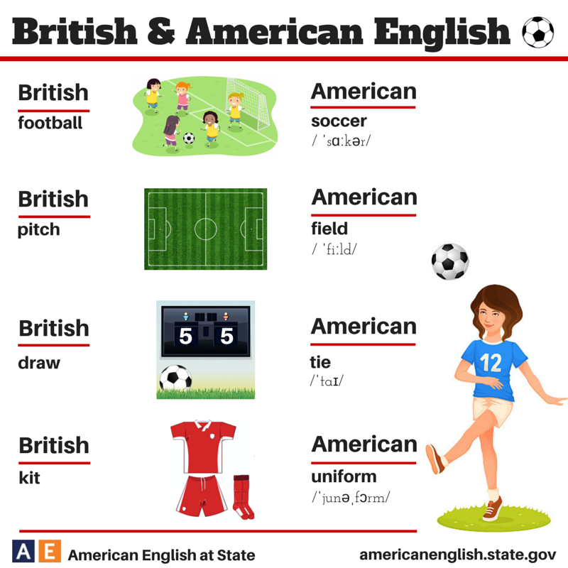 Dialects Of America Video For Kids
