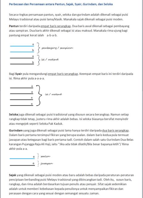 essay report writing format spm bm