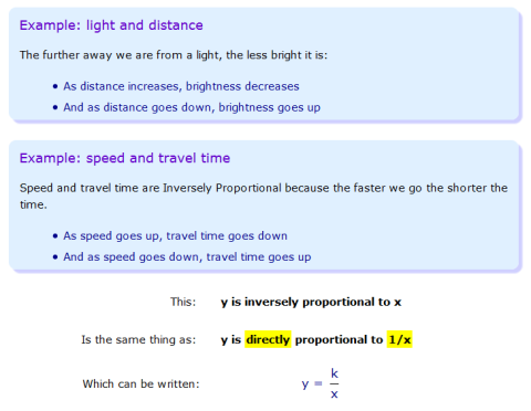 inverselyProportion1