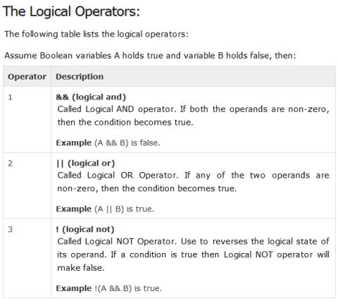 Lesson5-note3