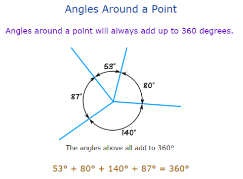 pointAngles