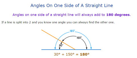 straightLineAngles