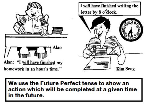 futureperfect