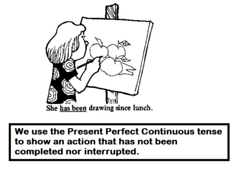 presentperfectcontinuous