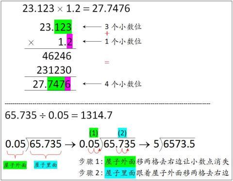 decimalplaces