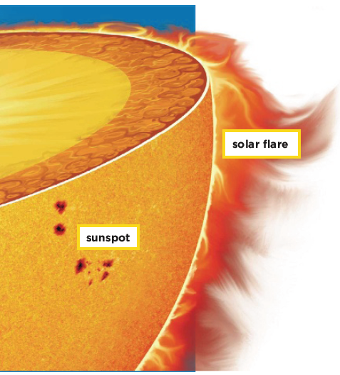 sun_flare