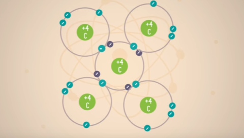 giant-covalent-bond