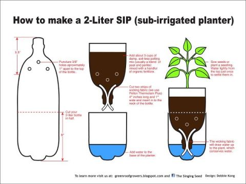 diy-irrigated-planter