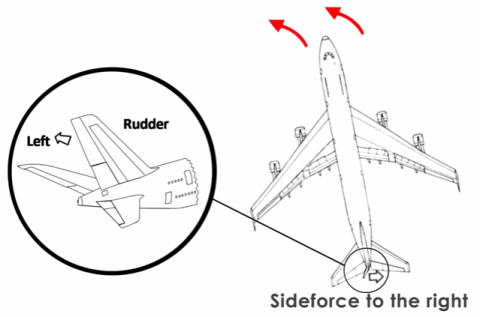 rudder-left.png